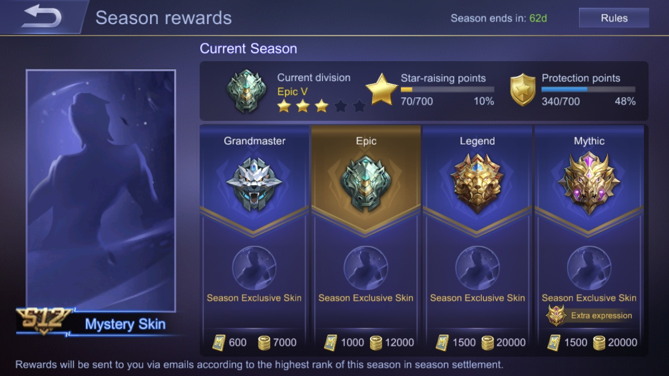 rank mobile legends